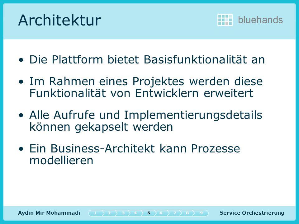 Service Orchestrierung bluehands Architektur Die Plattform bietet Basisfunktionalität an Im Rahmen eines Projektes werden diese Funktionalität von Entwicklern erweitert Alle Aufrufe und Implementierungsdetails können gekapselt werden Ein Business-Architekt kann Prozesse modellieren Aydin Mir Mohammadi 547632189