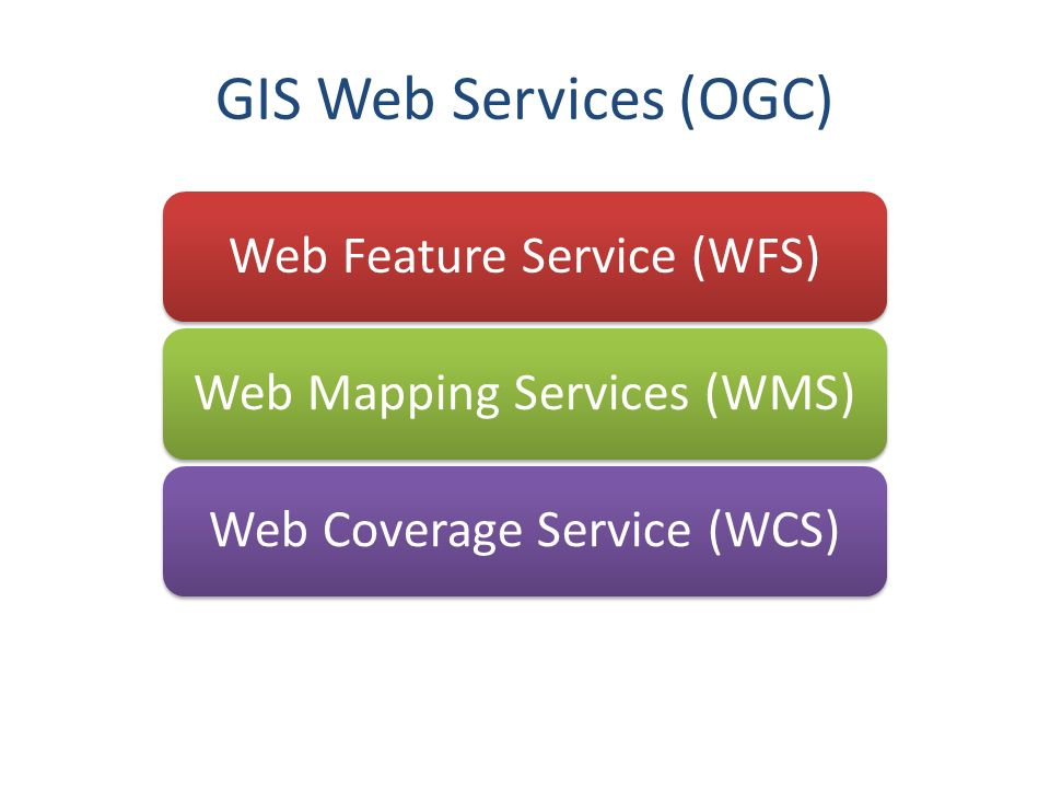 OGC Web Service Functions getCapabilities getFeature WFS getCapabilities getMap WMS getCapabilities getCoverage WCS
