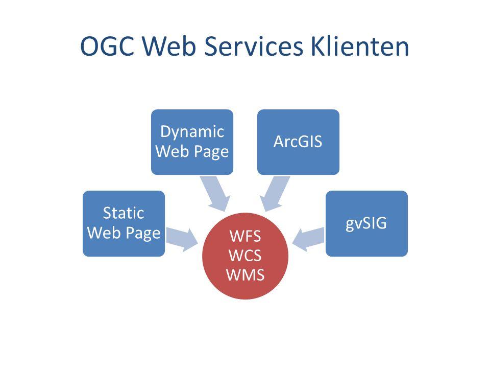 OGC Web Services Klienten WFS WCS WMS Static Web Page Dynamic Web Page ArcGISgvSIG