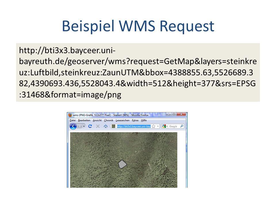 Beispiel WMS Request http://bti3x3.bayceer.uni- bayreuth.de/geoserver/wms request=GetMap&layers=steinkre uz:Luftbild,steinkreuz:ZaunUTM&bbox=4388855.63,5526689.3 82,4390693.436,5528043.4&width=512&height=377&srs=EPSG :31468&format=image/png