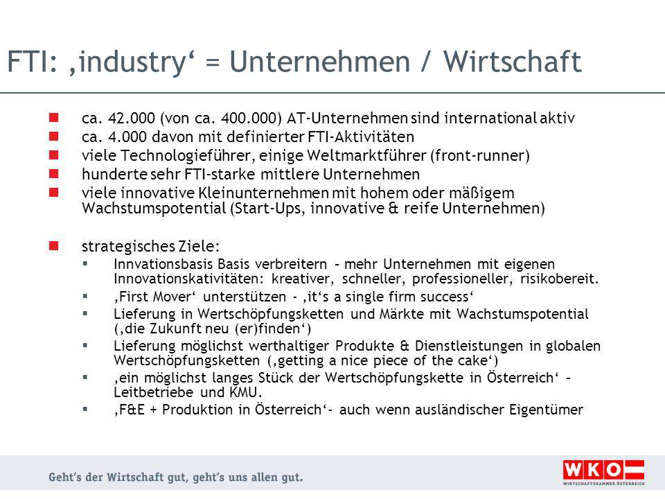 FTI: industry = Unternehmen / Wirtschaft ca. 42.000 (von ca.