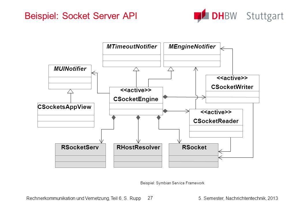 Rechnerkommunikation und Vernetzung, Teil 6, S. Rupp 5. Semester, Nachrichtentechnik, 2013 27 Beispiel: Socket Server API RSocketServ > CSocketEngine