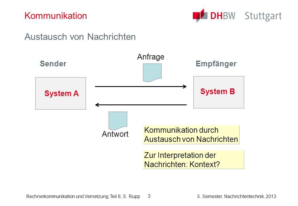 Rechnerkommunikation und Vernetzung, Teil 6, S. Rupp 5. Semester, Nachrichtentechnik, 2013 3 Kommunikation Austausch von Nachrichten Sender Zur Interp