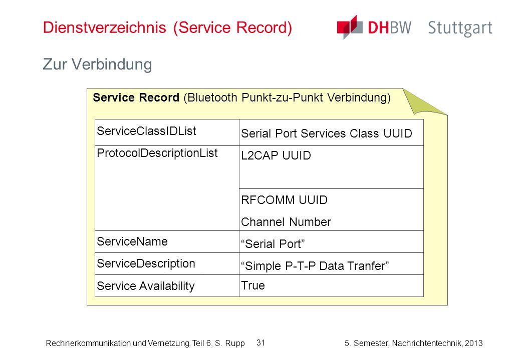 Rechnerkommunikation und Vernetzung, Teil 6, S. Rupp 5. Semester, Nachrichtentechnik, 2013 31 Dienstverzeichnis (Service Record) Zur Verbindung Servic