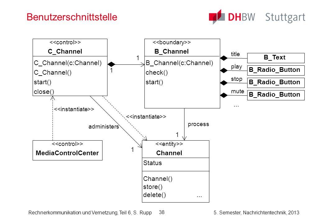 Rechnerkommunikation und Vernetzung, Teil 6, S. Rupp 5. Semester, Nachrichtentechnik, 2013 38 Benutzerschnittstelle > Channel Status Channel() store()