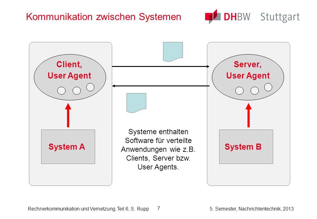 Rechnerkommunikation und Vernetzung, Teil 6, S. Rupp 5. Semester, Nachrichtentechnik, 2013 7 Kommunikation zwischen Systemen Client, User Agent System