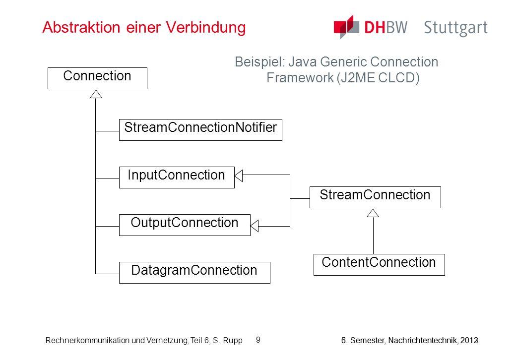 Rechnerkommunikation und Vernetzung, Teil 6, S. Rupp 5. Semester, Nachrichtentechnik, 2013 9 Abstraktion einer Verbindung Beispiel: Java Generic Conne