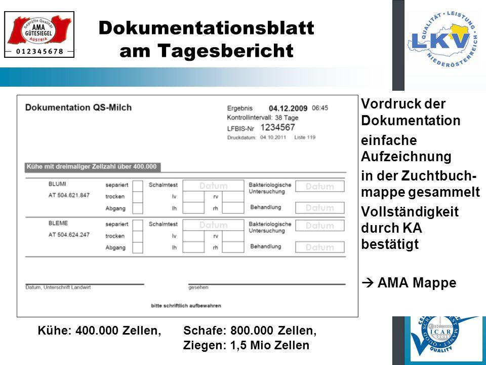 Dokumentationsblatt am Tagesbericht Vordruck der Dokumentation einfache Aufzeichnung in der Zuchtbuch- mappe gesammelt Vollständigkeit durch KA bestät