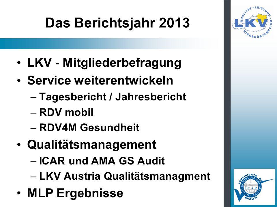 Das Berichtsjahr 2013 LKV - Mitgliederbefragung Service weiterentwickeln –Tagesbericht / Jahresbericht –RDV mobil –RDV4M Gesundheit Qualitätsmanagemen