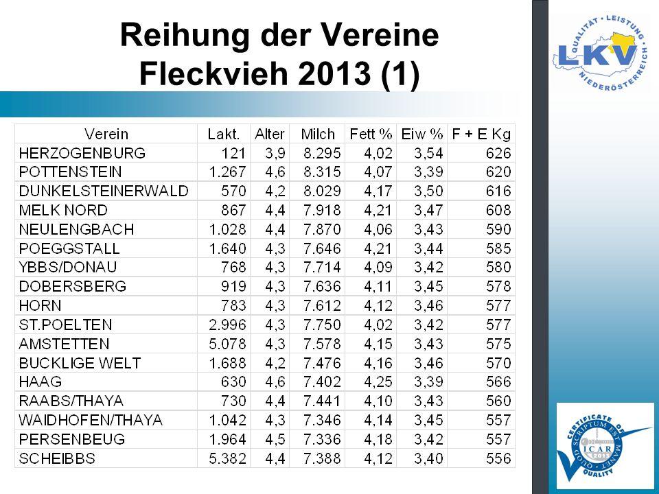 Reihung der Vereine Fleckvieh 2013 (1)