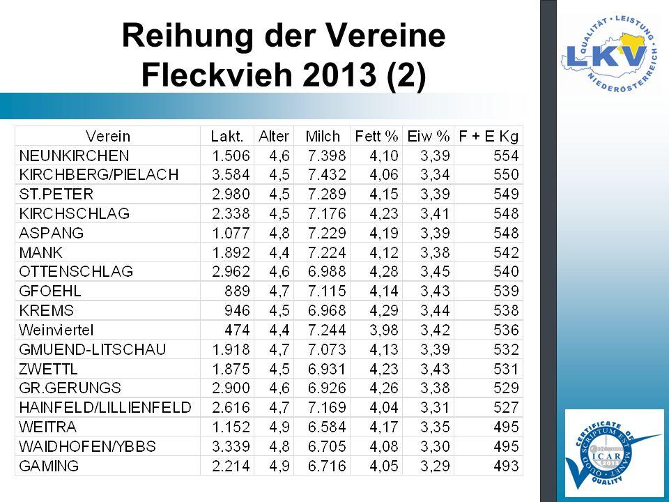 Reihung der Vereine Fleckvieh 2013 (2)