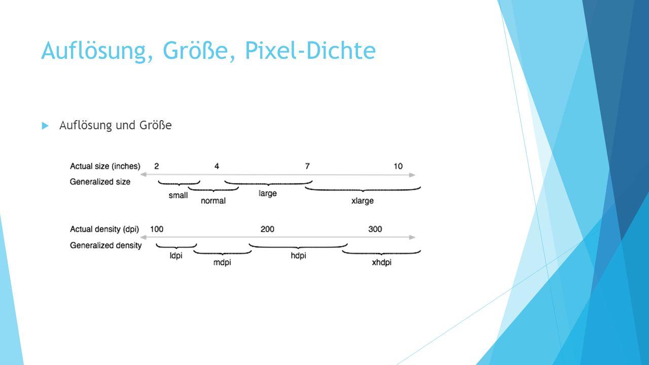 Auflösung, Größe, Pixel-Dichte Auflösung und Größe