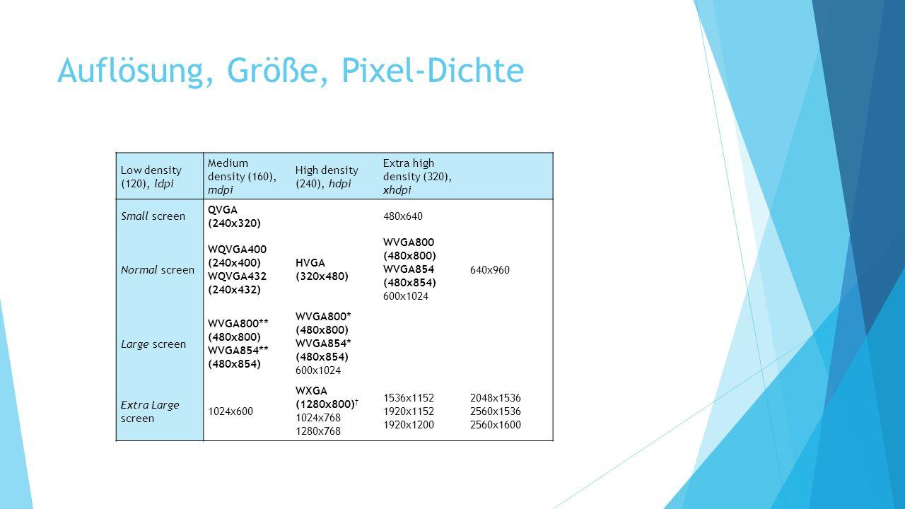 Auflösung, Größe, Pixel-Dichte Low density (120), ldpi Medium density (160), mdpi High density (240), hdpi Extra high density (320), xhdpi Small screen QVGA (240x320) 480x640 Normal screen WQVGA400 (240x400) WQVGA432 (240x432) HVGA (320x480) WVGA800 (480x800) WVGA854 (480x854) 600x1024 640x960 Large screen WVGA800** (480x800) WVGA854** (480x854) WVGA800* (480x800) WVGA854* (480x854) 600x1024 Extra Large screen 1024x600 WXGA (1280x800) 1024x768 1280x768 1536x1152 1920x1152 1920x1200 2048x1536 2560x1536 2560x1600