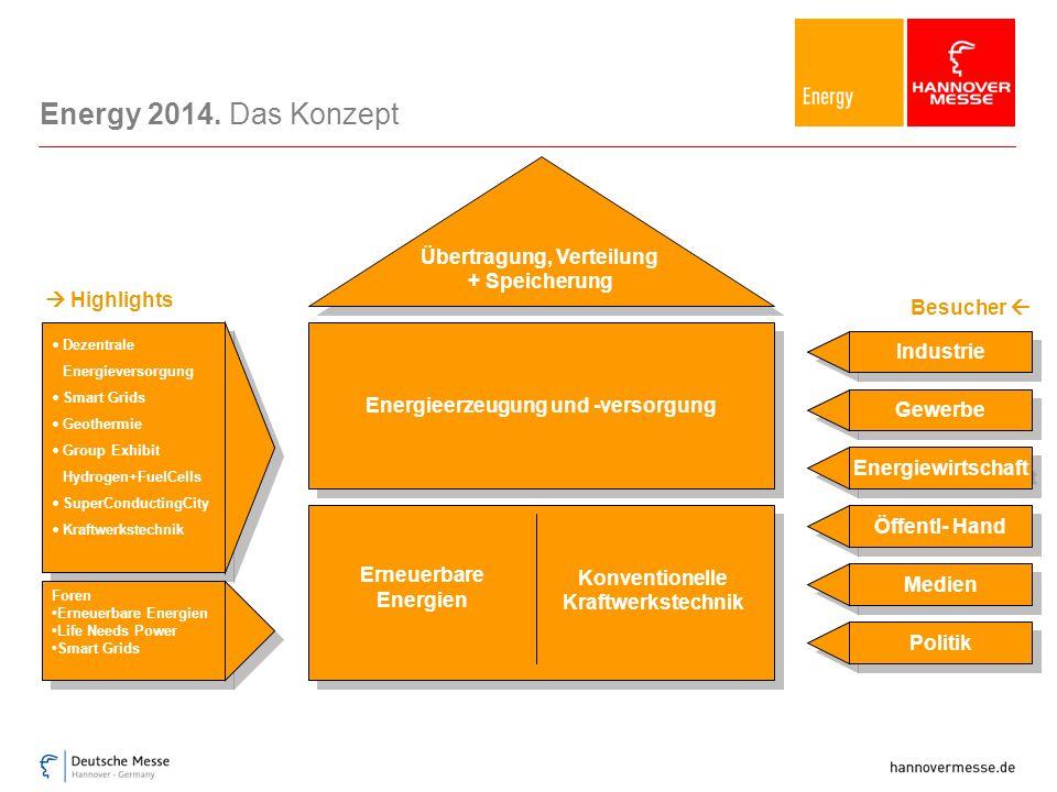 Energy 2014.