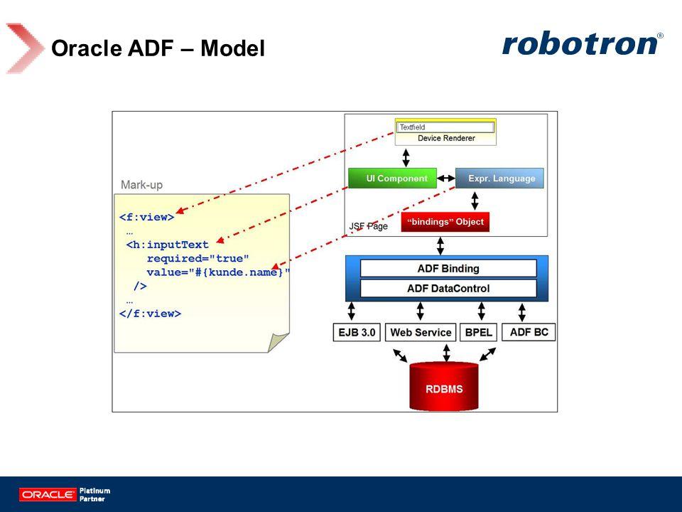 Oracle ADF – Model
