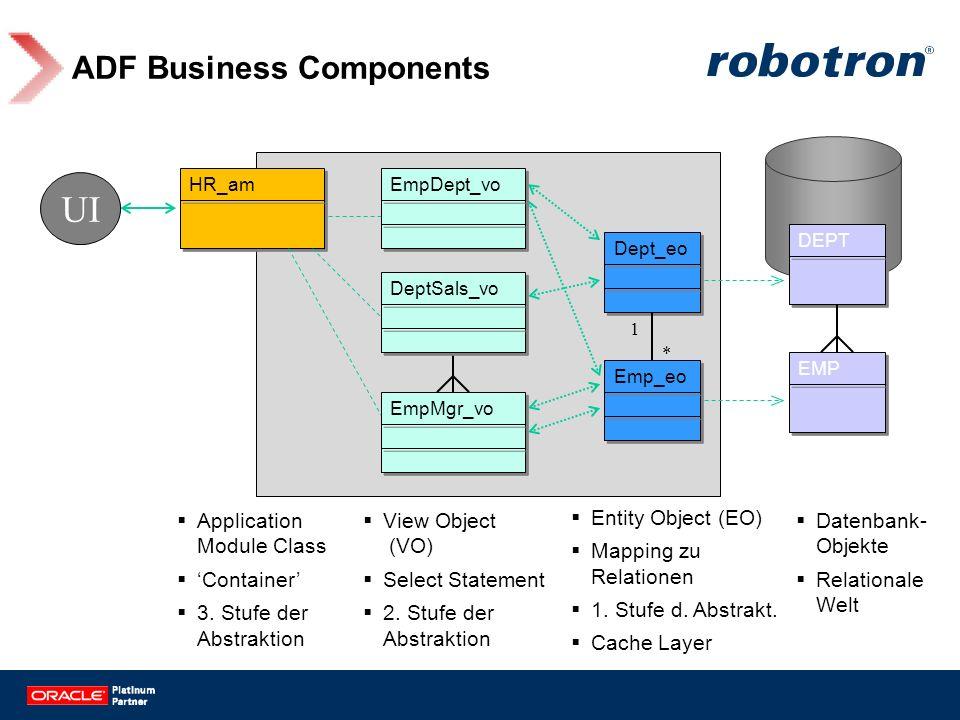 ADF Business Components HR_am DEPT EMP Entity Object (EO) Mapping zu Relationen 1. Stufe d. Abstrakt. Cache Layer Datenbank- Objekte Relationale Welt