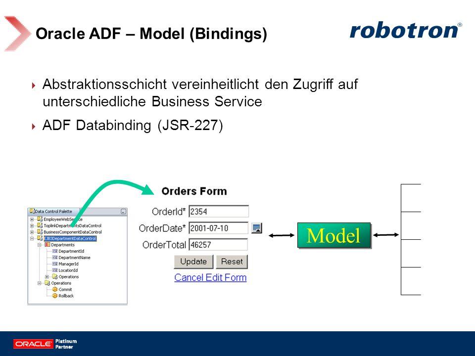 Oracle ADF – Model (Bindings) Abstraktionsschicht vereinheitlicht den Zugriff auf unterschiedliche Business Service ADF Databinding (JSR-227) Model