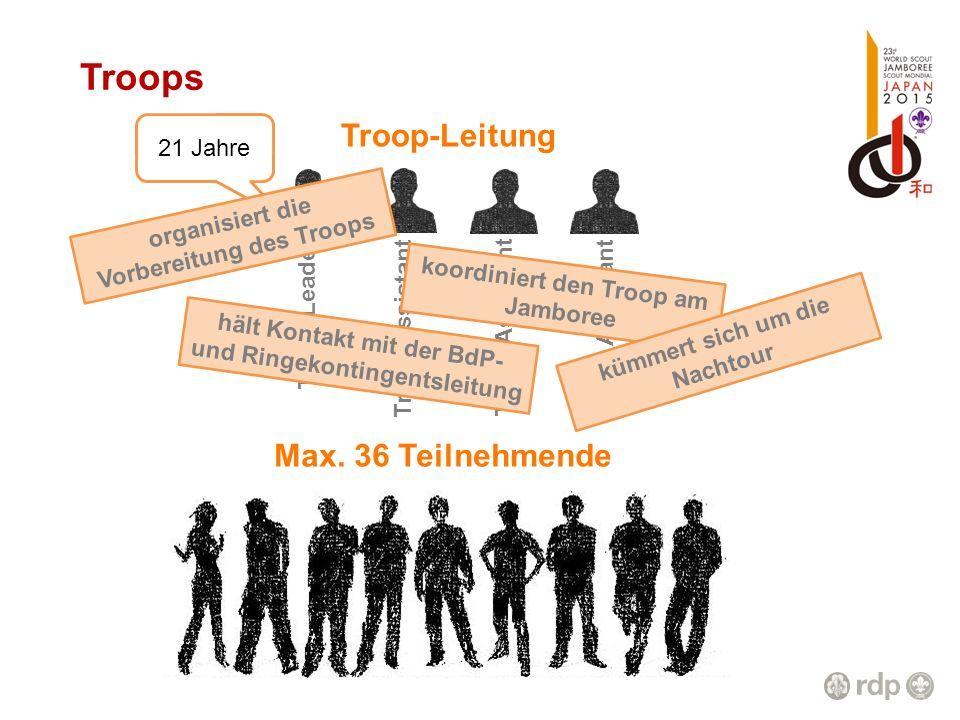 Troops Troop-Leitung Troop Leader Troop Assistant Max. 36 Teilnehmende hält Kontakt mit der BdP- und Ringekontingentsleitung koordiniert den Troop am