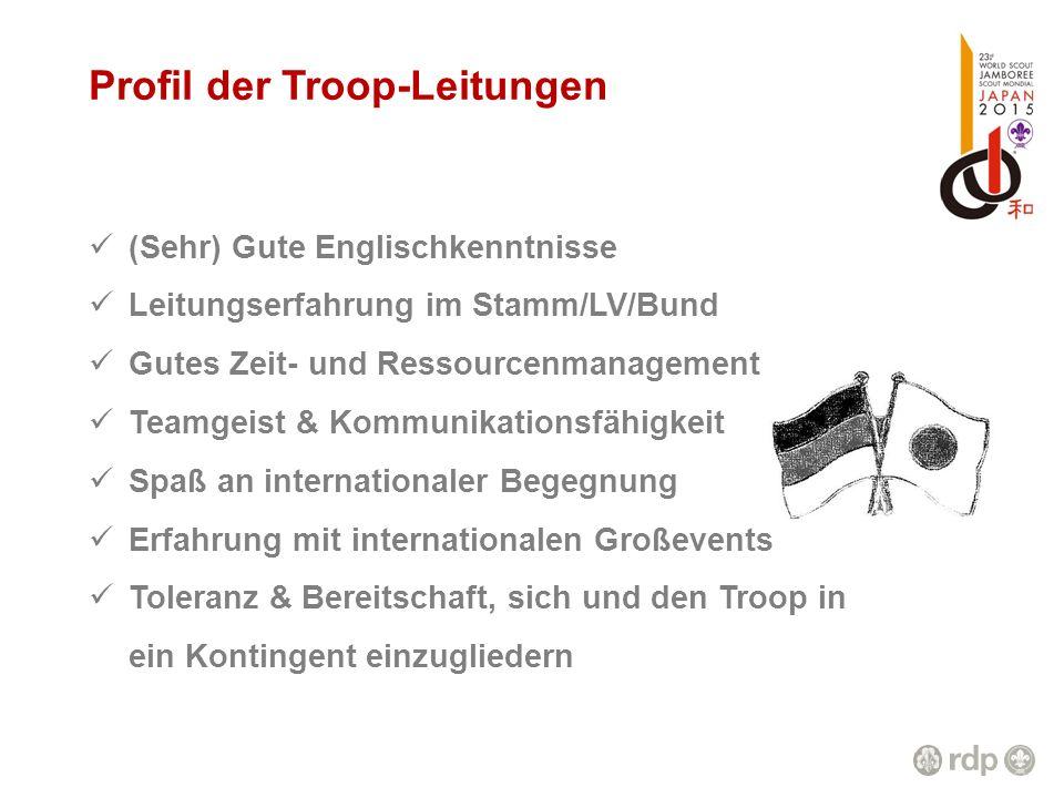 Profil der Troop-Leitungen (Sehr) Gute Englischkenntnisse Leitungserfahrung im Stamm/LV/Bund Gutes Zeit- und Ressourcenmanagement Teamgeist & Kommunik