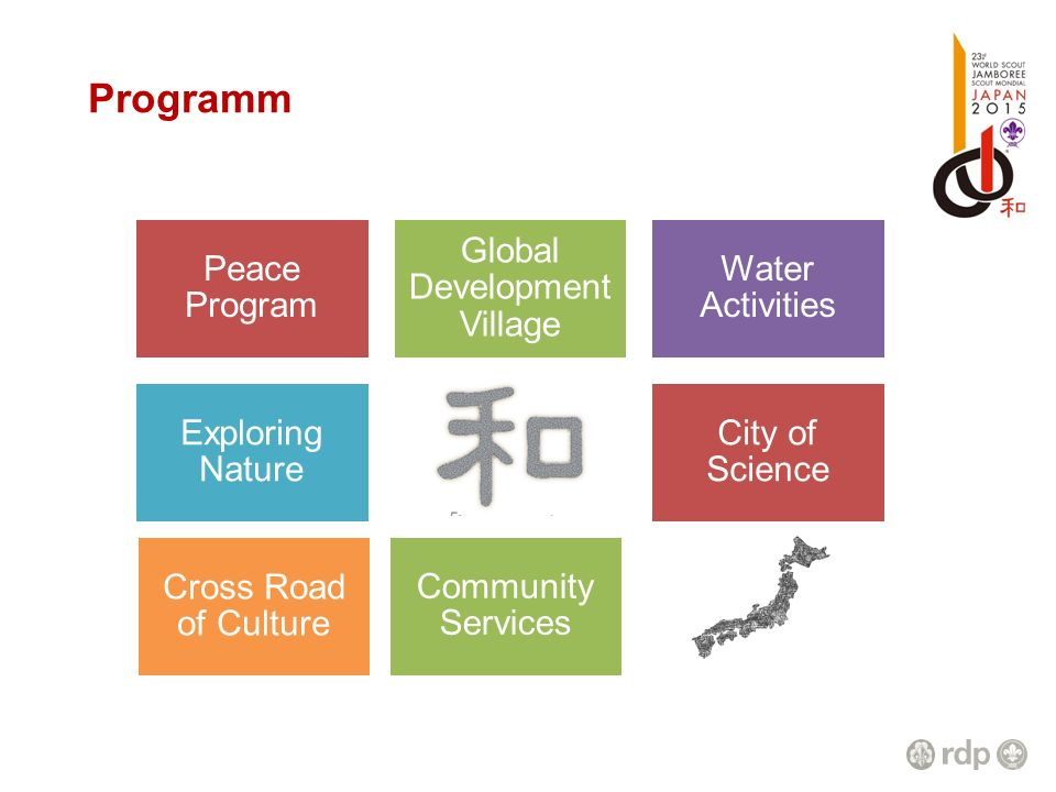 Programm Peace Program Global Development Village Water Activities Exploring Nature Cross Road of Culture City of Science Community Services