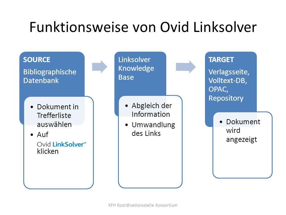 Funktionsweise von Ovid Linksolver SOURCE Bibliographische Datenbank Dokument in Trefferliste auswählen Auf klicken Linksolver Knowledge Base Abgleich
