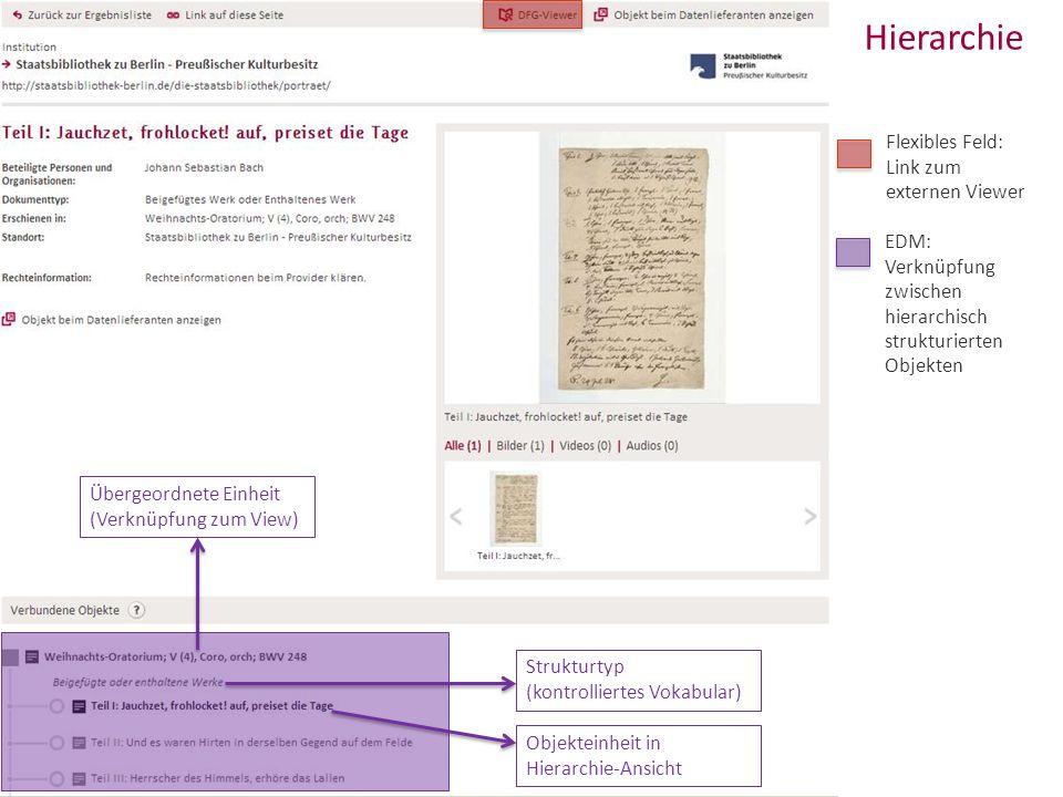 16 Das Europeana Data Model im Kontext der Deutschen Digitalen Bibliothek KIM-WS Mannheim 25.März 2013 Strukturtyp (kontrolliertes Vokabular) Übergeor