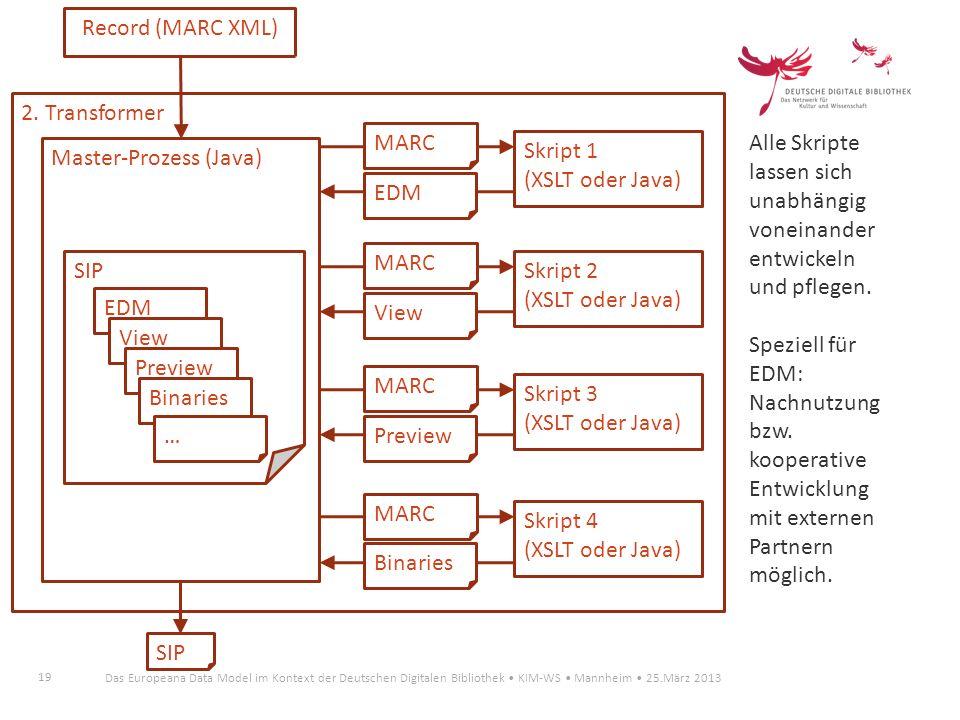 19 Das Europeana Data Model im Kontext der Deutschen Digitalen Bibliothek KIM-WS Mannheim 25.März 2013 2. Transformer Master-Prozess (Java) Record (MA