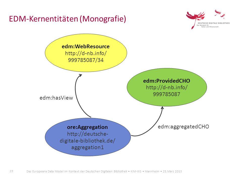 23 Das Europeana Data Model im Kontext der Deutschen Digitalen Bibliothek KIM-WS Mannheim 25.März 2013 EDM-Kernentitäten (Monografie) edm:WebResource