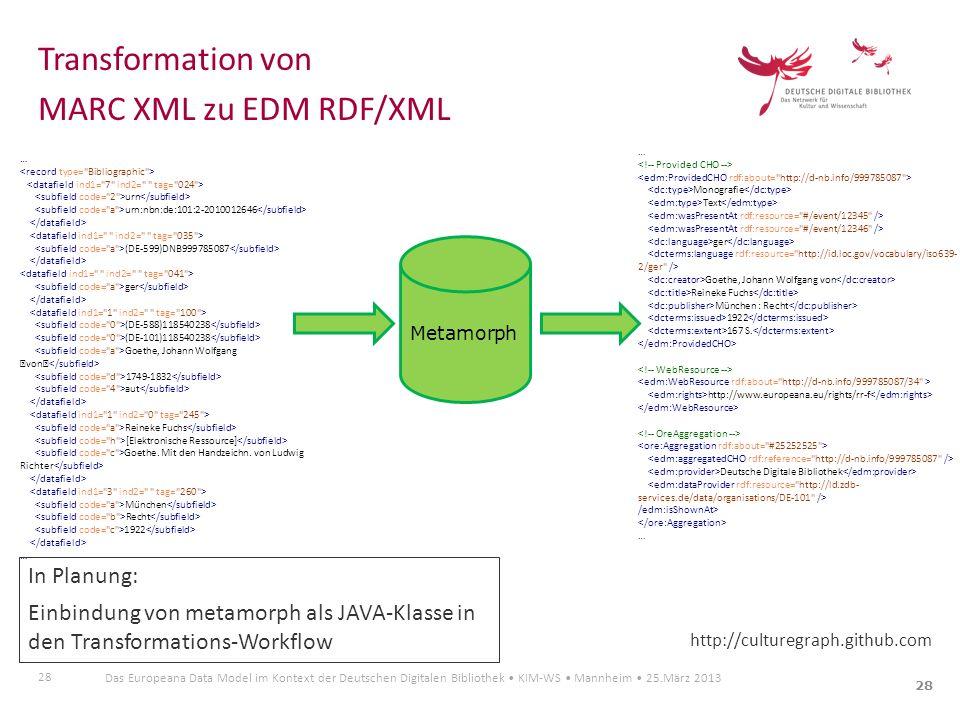 28 Das Europeana Data Model im Kontext der Deutschen Digitalen Bibliothek KIM-WS Mannheim 25.März 2013 28 … Monografie Text ger Goethe, Johann Wolfgan