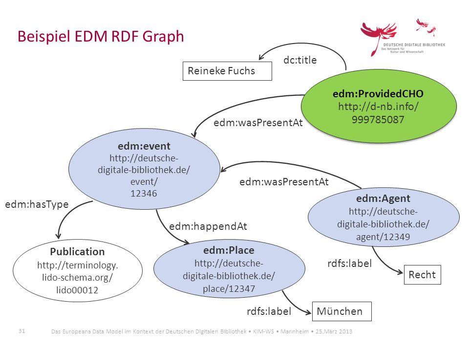 31 Das Europeana Data Model im Kontext der Deutschen Digitalen Bibliothek KIM-WS Mannheim 25.März 2013 Beispiel EDM RDF Graph edm:event http://deutsch