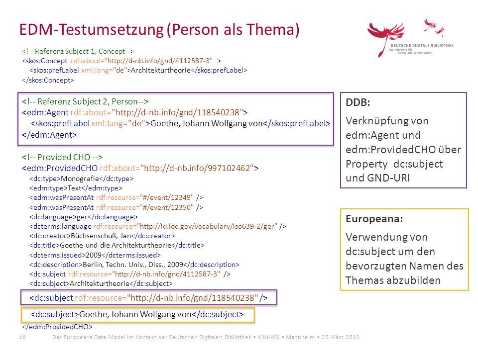 33 Das Europeana Data Model im Kontext der Deutschen Digitalen Bibliothek KIM-WS Mannheim 25.März 2013 EDM-Testumsetzung (Person als Thema) Architektu