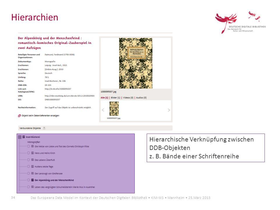 34 Das Europeana Data Model im Kontext der Deutschen Digitalen Bibliothek KIM-WS Mannheim 25.März 2013 Hierarchien Hierarchische Verknüpfung zwischen