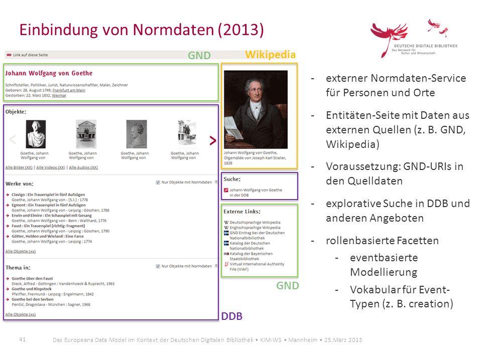 41 Das Europeana Data Model im Kontext der Deutschen Digitalen Bibliothek KIM-WS Mannheim 25.März 2013 Einbindung von Normdaten (2013) Wikipedia GND -