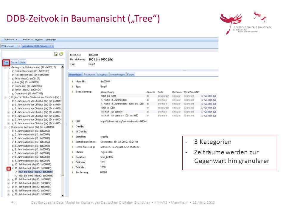 45 Das Europeana Data Model im Kontext der Deutschen Digitalen Bibliothek KIM-WS Mannheim 25.März 2013 DDB-Zeitvok in Baumansicht (Tree) -3 Kategorien