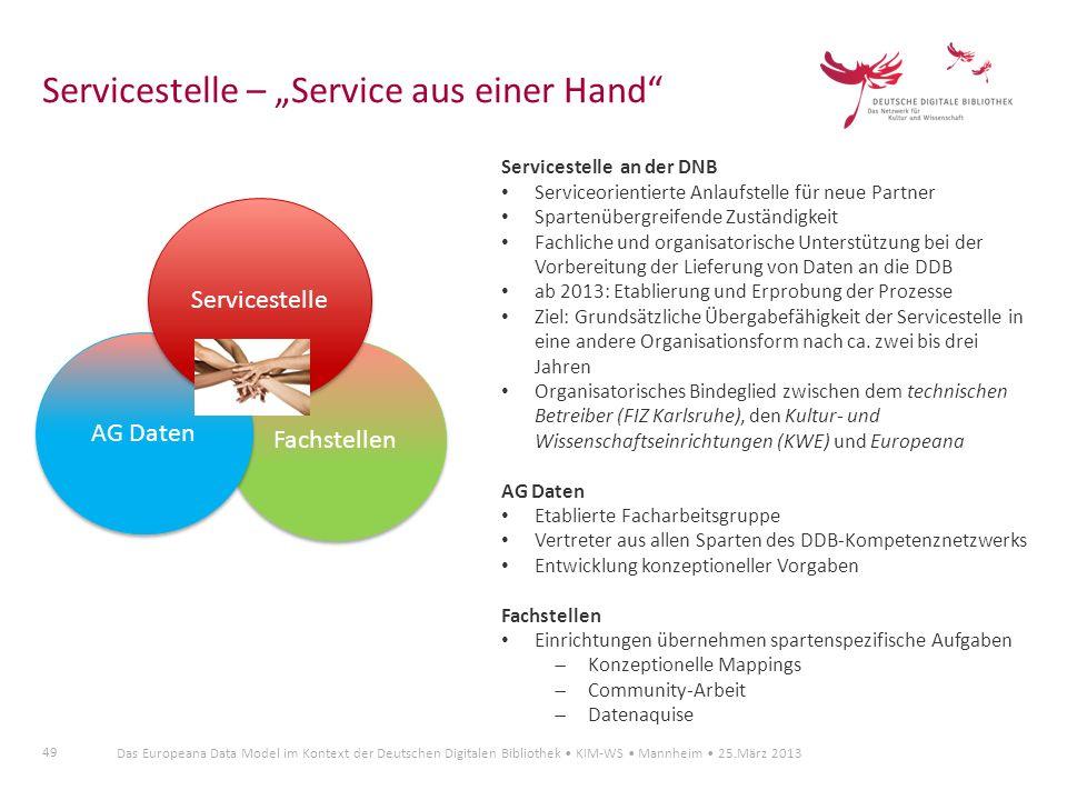 49 Das Europeana Data Model im Kontext der Deutschen Digitalen Bibliothek KIM-WS Mannheim 25.März 2013 Servicestelle – Service aus einer Hand Fachstel