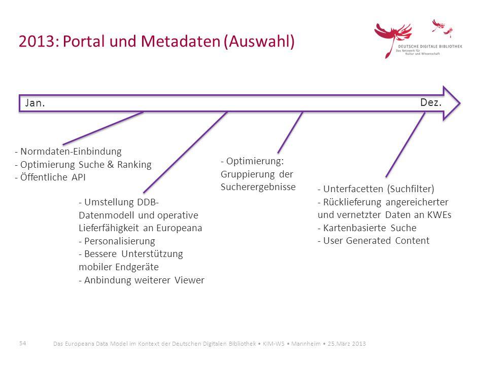 54 Das Europeana Data Model im Kontext der Deutschen Digitalen Bibliothek KIM-WS Mannheim 25.März 2013 2013: Portal und Metadaten (Auswahl) - Normdate