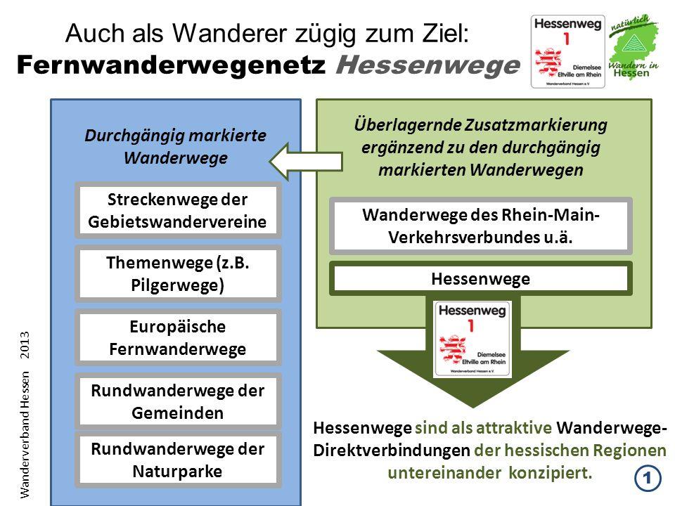Auch als Wanderer zügig zum Ziel: Fernwanderwegenetz Hessenwege Durchgängig markierte Wanderwege Überlagernde Zusatzmarkierung ergänzend zu den durchg