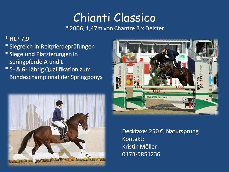 No Problem *2008, 1,47m von Noir De Luxe x FS Champion de Luxe * Körung in SH, zugelassen für Hannover * Siegreich und hoch platziert in Reitpferde- und Dressurpferdeprüfungen * Platziert auf dem Landeschampionat * Qualifikation zum Bundeschampionat, 1.