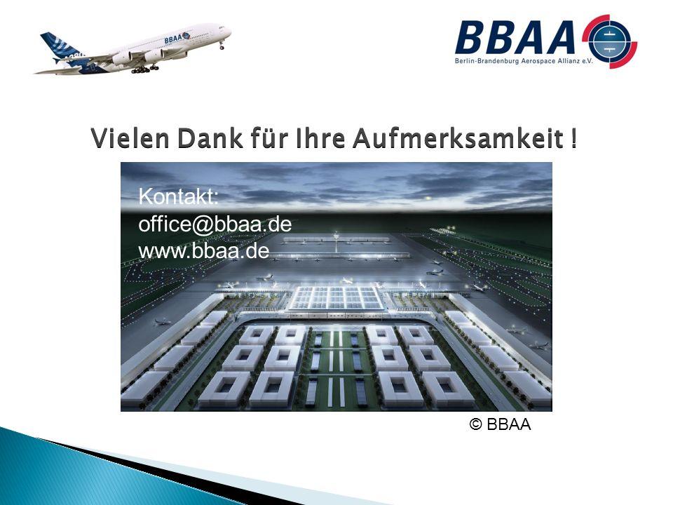 Kontakt: office@bbaa.de www.bbaa.de © BBAA Vielen Dank für Ihre Aufmerksamkeit !