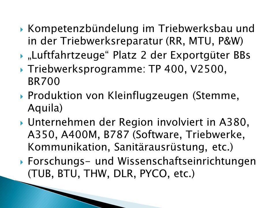 Kompetenzbündelung im Triebwerksbau und in der Triebwerksreparatur (RR, MTU, P&W) Luftfahrtzeuge Platz 2 der Exportgüter BBs Triebwerksprogramme: TP 400, V2500, BR700 Produktion von Kleinflugzeugen (Stemme, Aquila) Unternehmen der Region involviert in A380, A350, A400M, B787 (Software, Triebwerke, Kommunikation, Sanitärausrüstung, etc.) Forschungs- und Wissenschaftseinrichtungen (TUB, BTU, THW, DLR, PYCO, etc.)