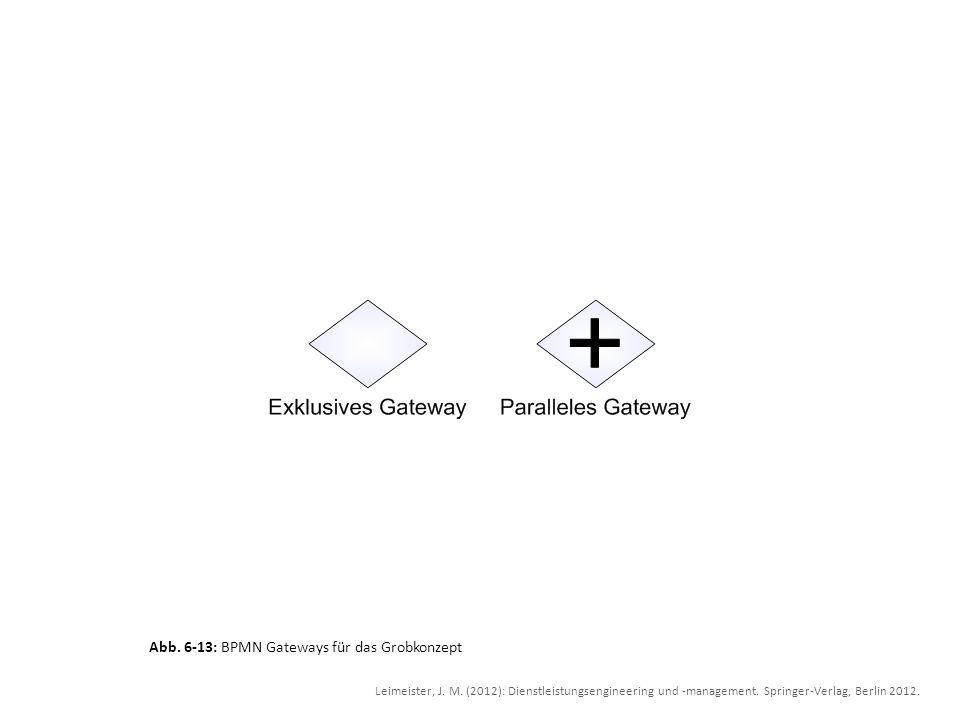 Abb. 6-13: BPMN Gateways für das Grobkonzept Leimeister, J. M. (2012): Dienstleistungsengineering und -management. Springer-Verlag, Berlin 2012.
