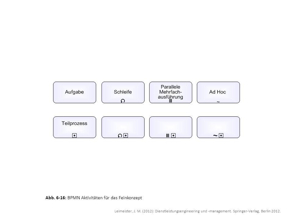 Abb. 6-16: BPMN Aktivitäten für das Feinkonzept Leimeister, J. M. (2012): Dienstleistungsengineering und -management. Springer-Verlag, Berlin 2012.