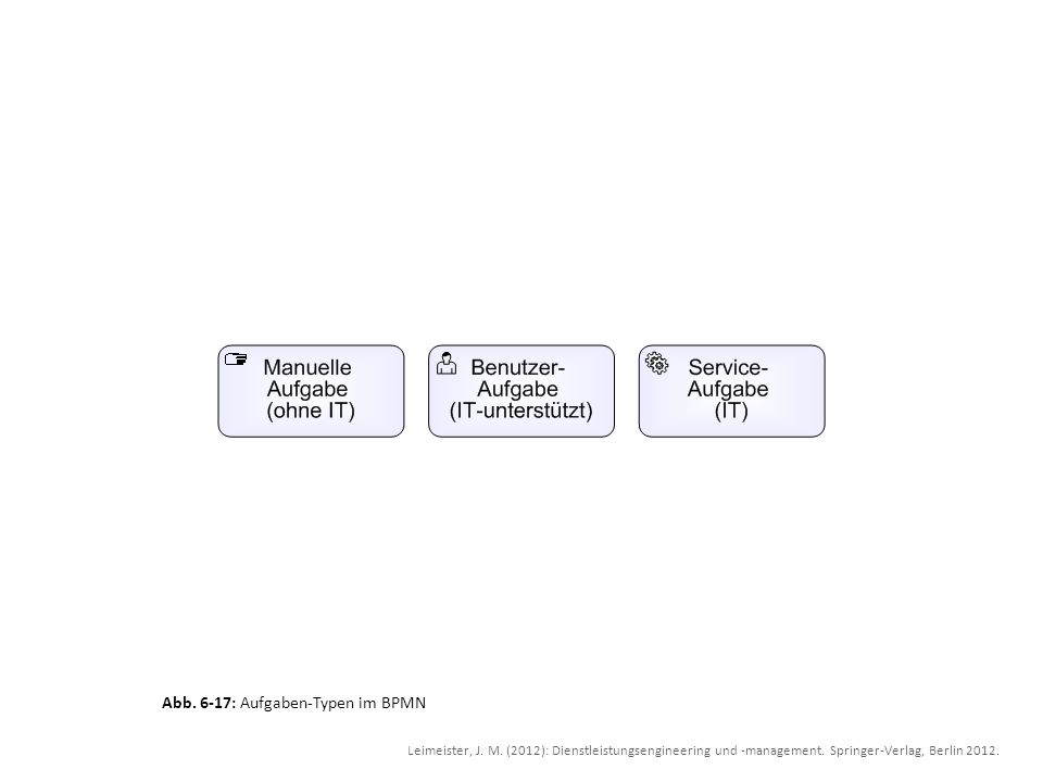 Abb. 6-17: Aufgaben-Typen im BPMN Leimeister, J. M. (2012): Dienstleistungsengineering und -management. Springer-Verlag, Berlin 2012.