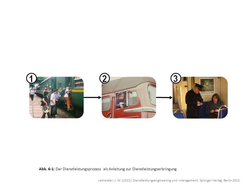 Leimeister, J. M. (2012): Dienstleistungsengineering und -management. Springer-Verlag, Berlin 2012. Abb. 6-1: Der Dienstleistungsprozess als Anleitung