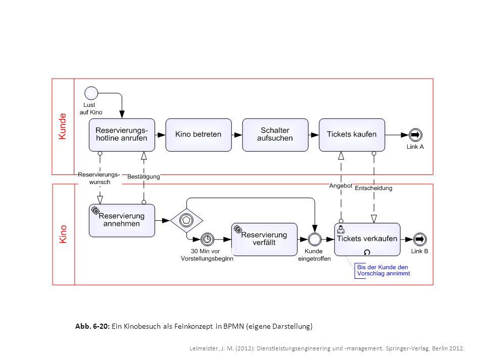 Abb. 6-20: Ein Kinobesuch als Feinkonzept in BPMN (eigene Darstellung) Leimeister, J. M. (2012): Dienstleistungsengineering und -management. Springer-