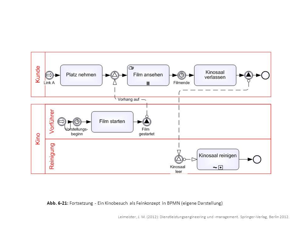 Abb. 6-21: Fortsetzung - Ein Kinobesuch als Feinkonzept in BPMN (eigene Darstellung) Leimeister, J. M. (2012): Dienstleistungsengineering und -managem