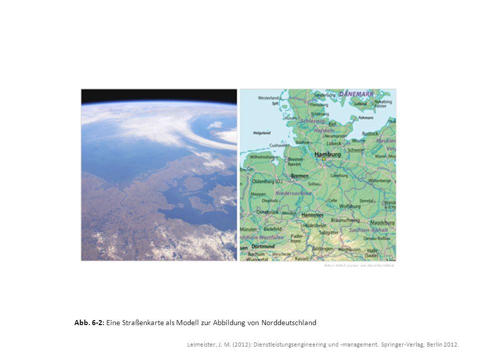 Leimeister, J. M. (2012): Dienstleistungsengineering und -management. Springer-Verlag, Berlin 2012. Abb. 6-2: Eine Straßenkarte als Modell zur Abbildu