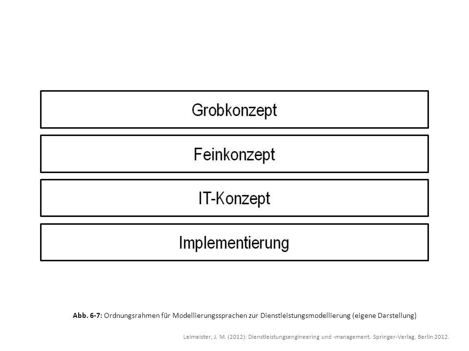 Abb. 6-7: Ordnungsrahmen für Modellierungssprachen zur Dienstleistungsmodellierung (eigene Darstellung) Leimeister, J. M. (2012): Dienstleistungsengin