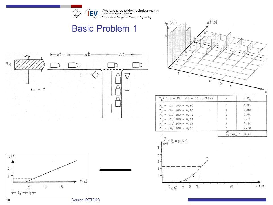 Westsächsische Hochschule Zwickau University of Applied Sciences Department of Energy and Transport Engineering 10 Basic Problem 1 Source: RETZKO C