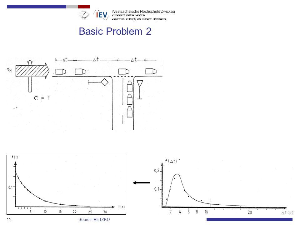 Westsächsische Hochschule Zwickau University of Applied Sciences Department of Energy and Transport Engineering 11 Basic Problem 2 Source: RETZKO Wahr